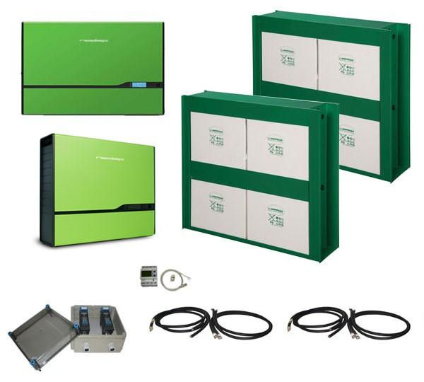 Nedap PowerRouter Komplett-Set 8,0 kW / 800Ah