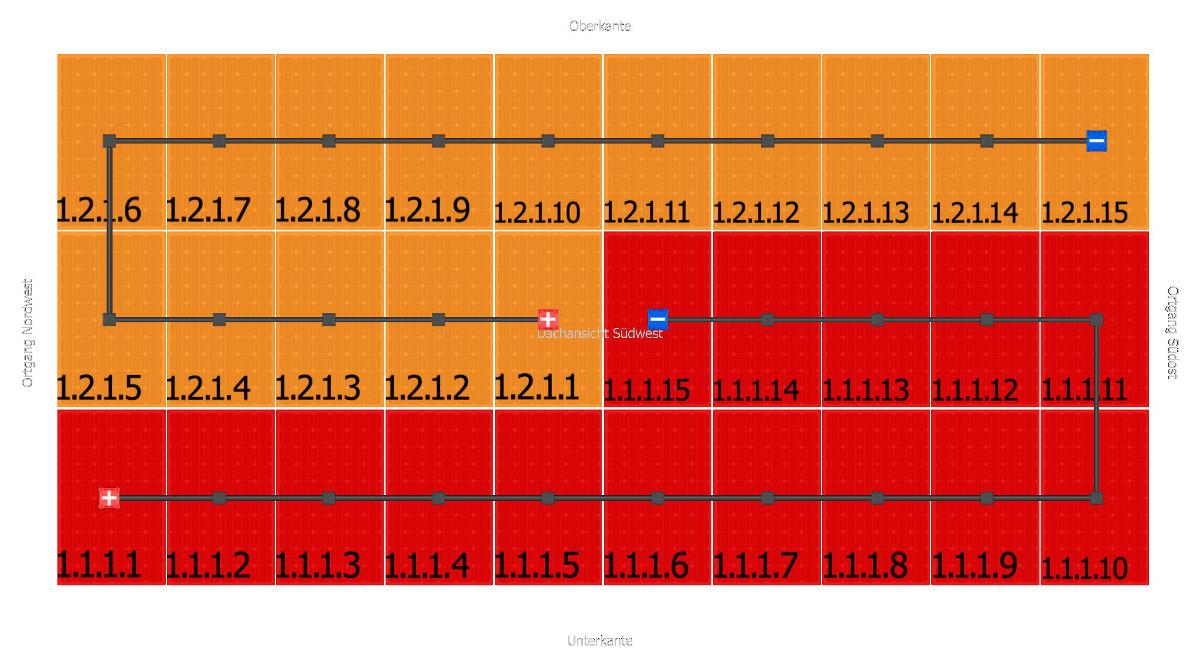 Reihen- oder Parallelschaltung von Solarmodulen I Photovoltaik4all