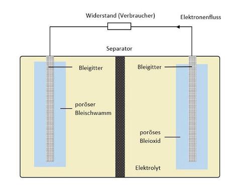 stromspeicher-faq-4